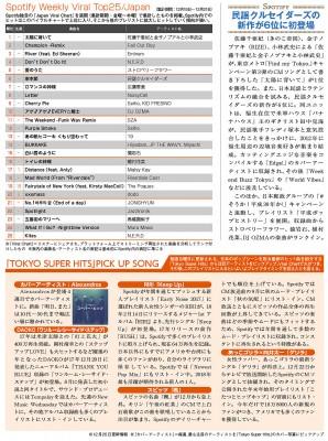 コンフィデンス新年1号「DATA FILE」のSpotify Viral TOP25/JAPAN掲載ページ