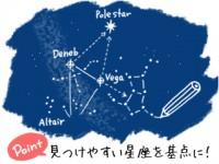 より愉しさが広がる、星座の見つけ方3つ「01 知っている星座からとなりの星座をたどっていく」