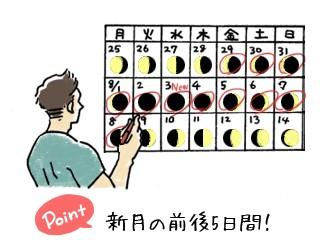 目で愉しむために知っておきたい基本のキ「Point02 狙い目は新月の前後5日間」