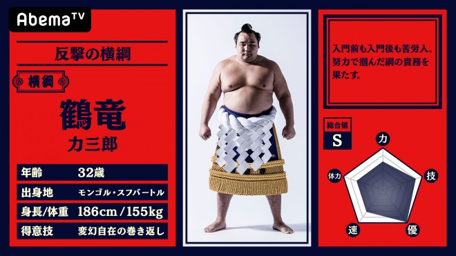 AbemaTV大相撲 力士パラメーター(3月場所)