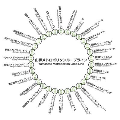 山手メトロポリタンループライン路線図(画像提供:くらげさん)