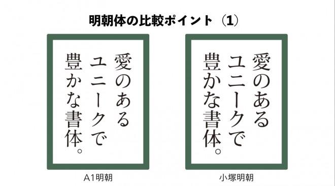 上記はどちらとも明朝体。同じ分類同士の場合、文字の大きさや形で見分ける