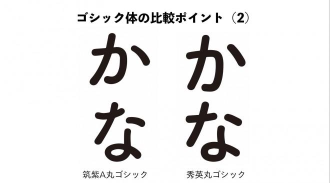 丸ゴシック体の例では、文字の中にできる余白(フトコロ)の取り方にそれぞれ特徴がある