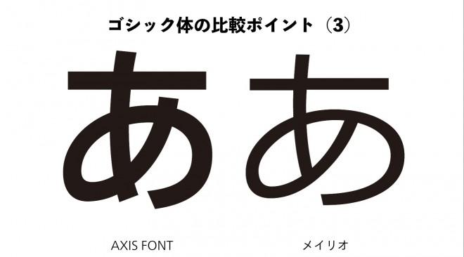 似ている書体では、細部の違いがポイントになる。この場合、「あ」の三画目、線が飛び出ているかどうかが見分けるポイントとなる