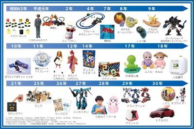 平成に登場したタカラトミーのおもちゃ年表