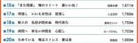 第32回サラリーマン川柳コンクール 第15-20位
