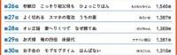 第32回サラリーマン川柳コンクール 第26-30位