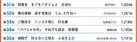 第32回サラリーマン川柳コンクール 第31-35位