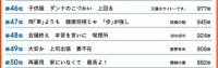 第32回サラリーマン川柳コンクール 第46-50位