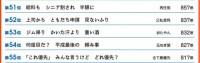 第32回サラリーマン川柳コンクール 第51-55位