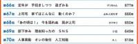 第32回サラリーマン川柳コンクール 第66-70位