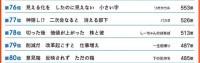 第32回サラリーマン川柳コンクール 第76-80位