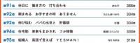 第32回サラリーマン川柳コンクール 第91-95位