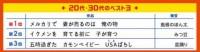 第32回サラリーマン川柳コンクール 20代・30代のベスト3