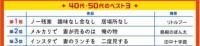 第32回サラリーマン川柳コンクール 40代・50代のベスト3