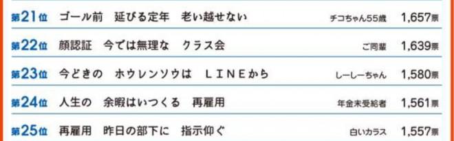 第32回サラリーマン川柳コンクール 第21-25位