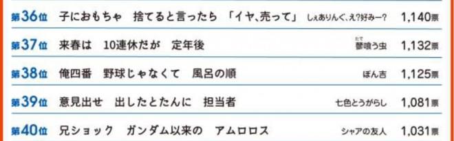 第32回サラリーマン川柳コンクール 第36-40位