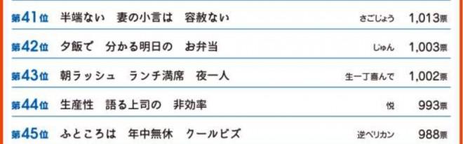 第32回サラリーマン川柳コンクール 第41-45位