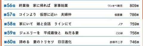 第32回サラリーマン川柳コンクール 第56-60位