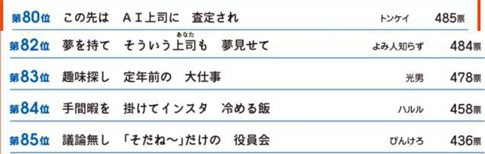 第32回サラリーマン川柳コンクール 第80-85位