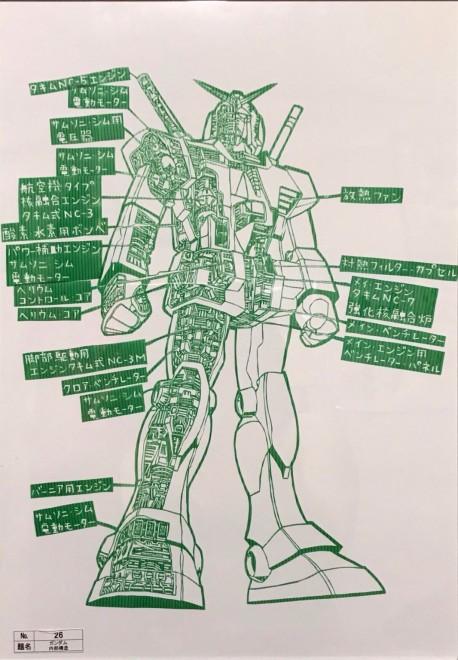 久保田さんがバランで作ったガンダム