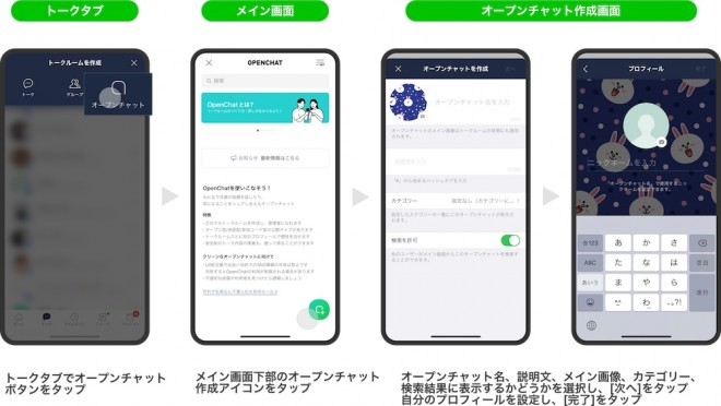 <LINE『OpenChat』使い方>トークルーム作成