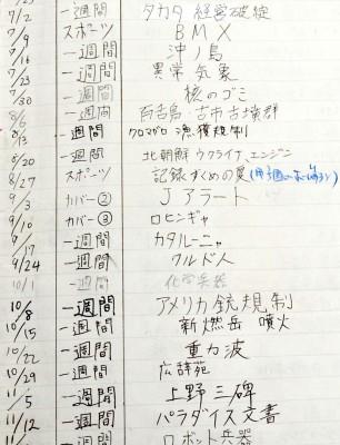 『サンデーモーニング』(TBS系)手作りフリップについて書いたノート