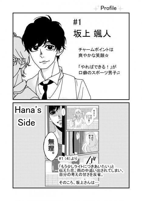 永妻花はマッチングしたい 「番外編 Boys Side」編 2/14