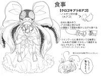 【設定資料】食事モード(1)