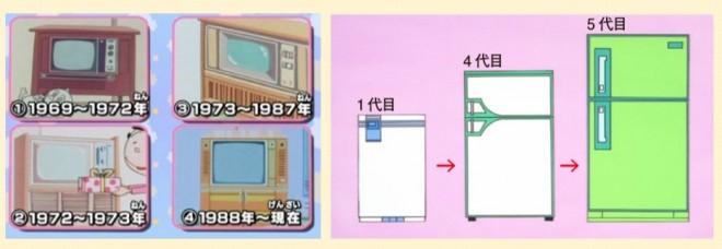 実は50年で微妙に変化している磯野家の家電