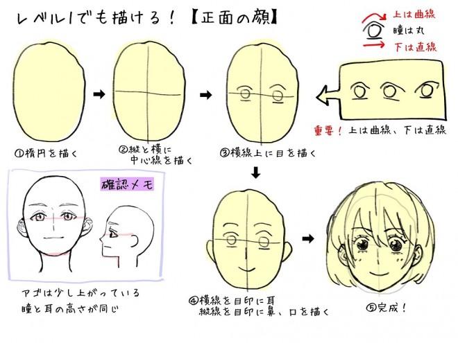 レベル1でも描ける正面の顔 画像/ 96こげ氏ツイッター(@xfoxyfox)より