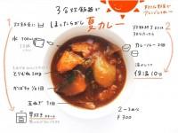 「炊飯器で夏のかぼちゃカレー」『#おえかきレシピ』(@__mo_chi)より