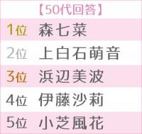 「2020年 ブレイク女優ランキング」世代別TOP5(50代)(C)ORICON NewS inc.