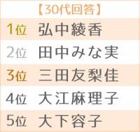 世代別TOP5<30代>