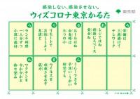 東京都が2020年12月に作成し、物議を醸している『ウィズコロナ東京かるた』