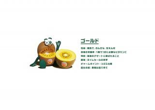 画像提供:ゼスプリ・インターナショナル