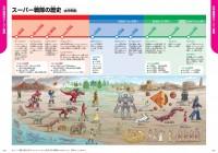 学研の図鑑「スーパー戦隊」より抜粋