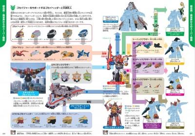 学研の図鑑「スーパー戦隊」より抜粋 (C)学研
