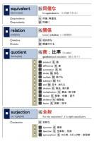 速読数学英語