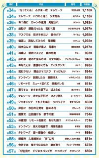 第34回『第一生命サラリーマン川柳コンクール』ベスト34〜57