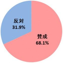 """人気キャラクター同士の""""夢の対決""""どう思う?"""