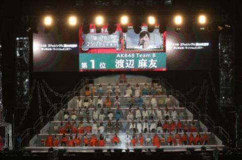 東京・味の素スタジアムで行われた『第6回AKB48選抜総選挙』