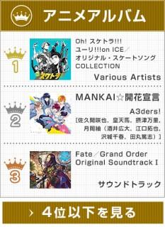 上半期アニメアルバムランキング