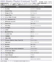 【AWAランキング】DAOKO×米津玄師が首位に再浮上、CRAZYBOYの新曲が2位
