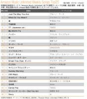 【Amazon Music Unlimitedランキング】宇多田ヒカル「道」が3位、プレイリストも話題