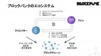 DLE、アニメ界でクリエイターとユーザーの新たな関係を築くブロックチェーン活用