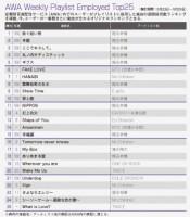 【AWAランキング】椎名林檎、TOP5独占 BTS(防弾少年団)が急浮上