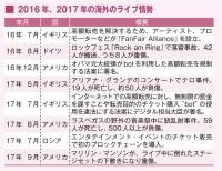 海外の最先端事例に学ぶ 日本のライブ業界が参考にしたい「3つの視点」