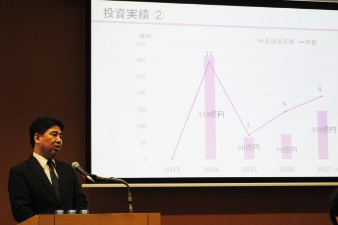 これまでの投資実績を説明する専務執行役員・若井英二氏