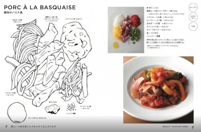 ページ左側にはイラストが描かれ、この枠通りに材料や調味料を並べるだけでレシピの下準備が完了する